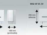 Nuovi Climatizzatori Mitsubishi